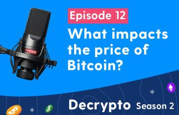 What impacts the price of Bitcoin?
