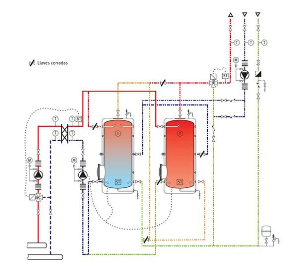 Clifongas-Esquema base Instalación