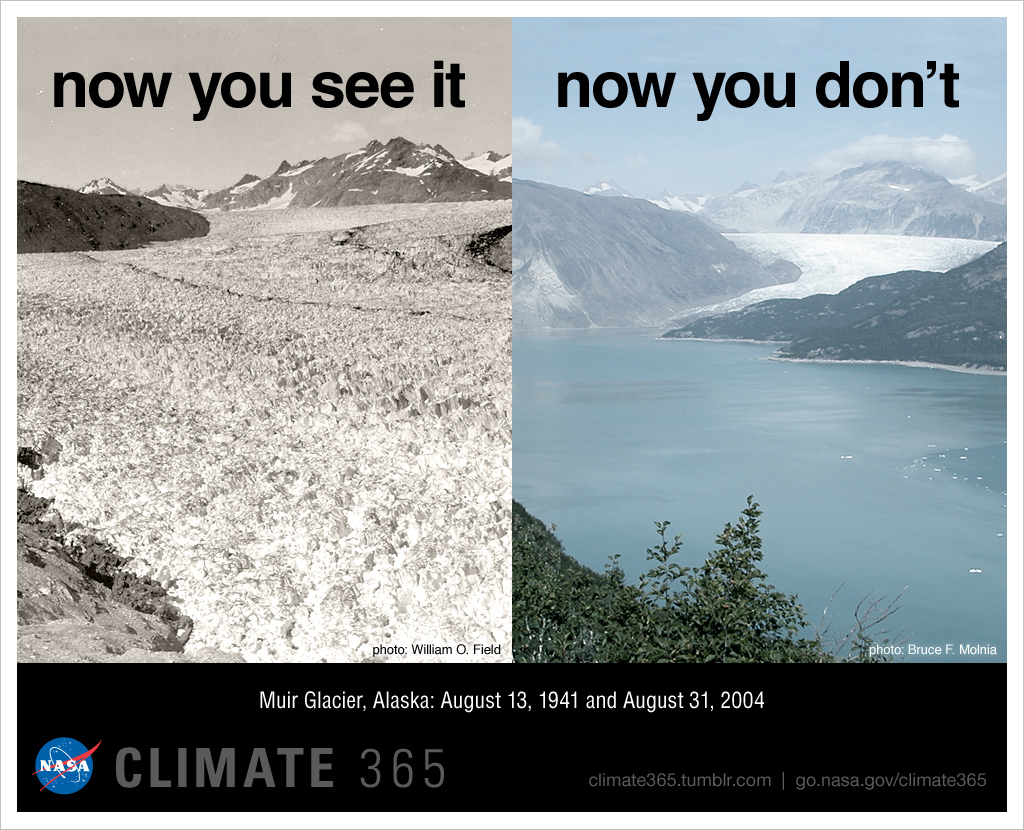 Graphic Dramatic Glacier Melt Climate Change Vital