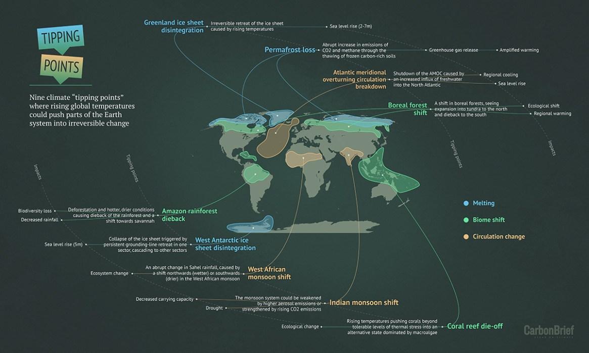 Fig. 1 (Image: Rosamund Pearce/Tom Prater for Carbon Brief)