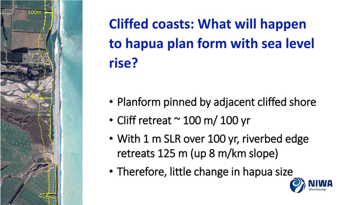 Fig. 2: This slide is from a presentation to the 2019 Braided Rivers seminar to outline the most likely changes in the planform (shape, size, and location in two dimensions) of the Ashburton River hapua as sea levels rise (SLR) 1m. The estimated 100-125m retreat of the coastline is over a time frame of 100 years based on 2013 IPCC scientific findings (see footnotes this page). Research and observations since 2013 indicate that sea levels could reach this height much sooner.