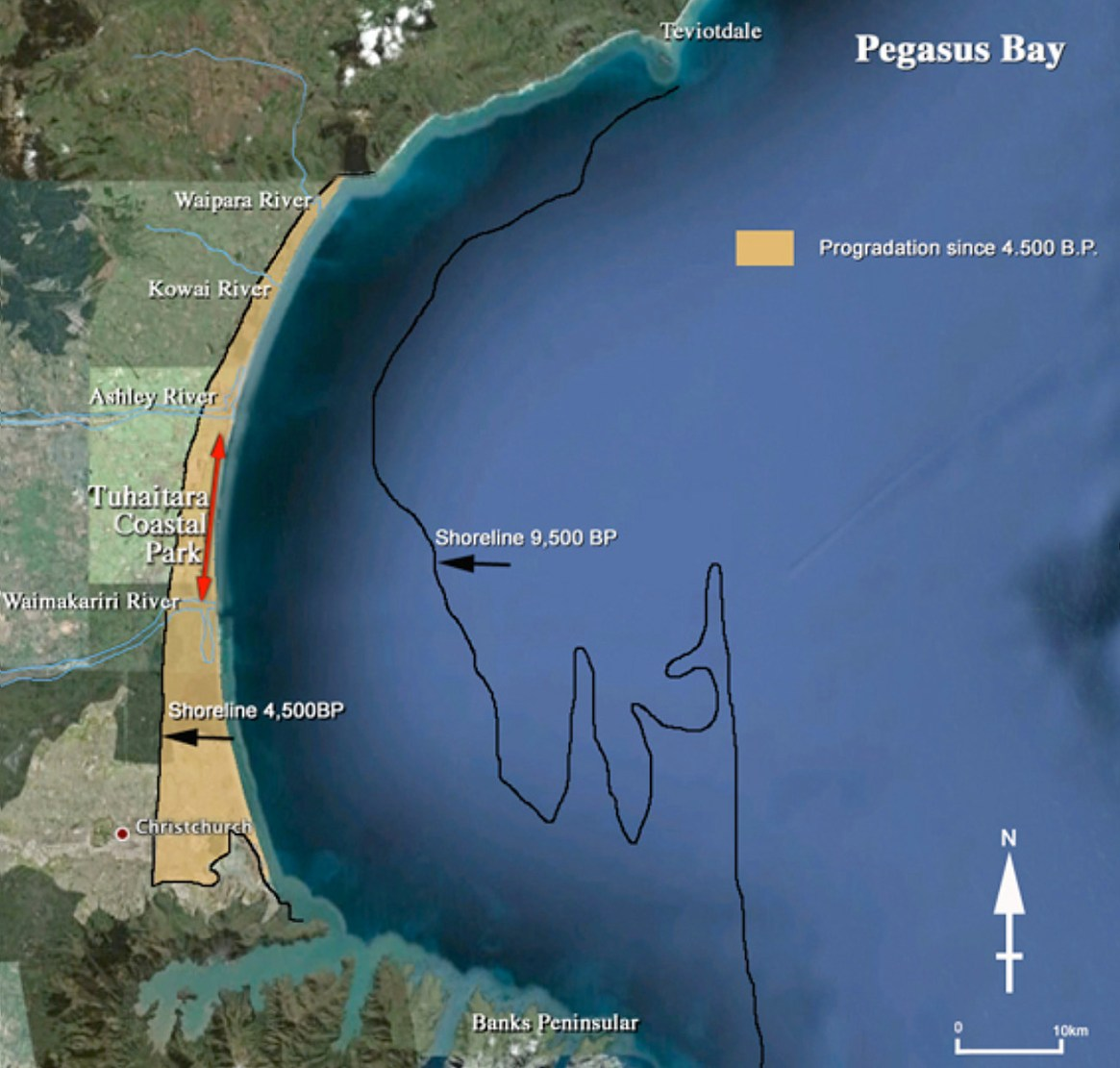 Fig. 3: The changing coastline of Pegasus Bay: 9,500 years ago ('before present' or 'BP'), the shoreline was much further out to sea. Between 9,500-4,500 years ago the coast was drowned as eustatic sea levels rose. By 4,500 year ago, the climate and with it global sea levels were stable. Sediment, mostly from the Waimakariri River, built the coastline outwards (mustard coloured area of 'progradation'). (Image: Whitelaw).
