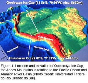 Location & Elevation of Quelccaya Ice Cap.