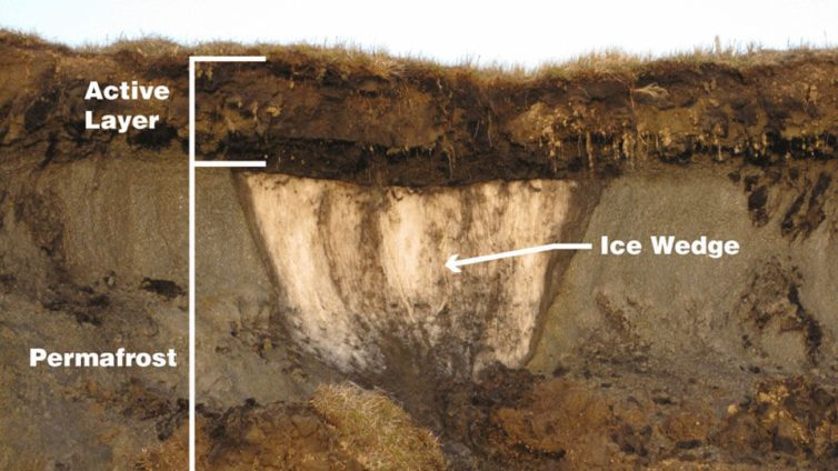What Is Permafrost? | NASA Climate Kids