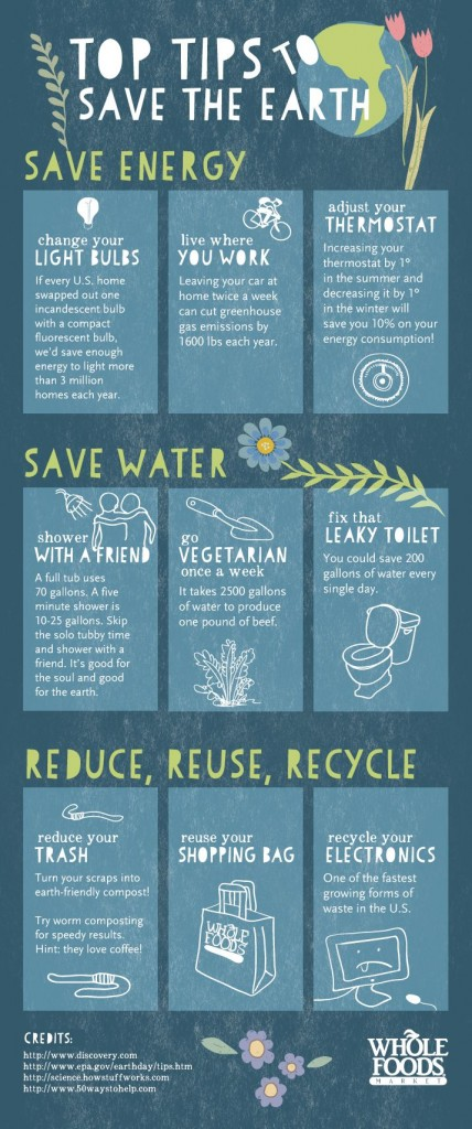 top-tips-to-save-the-earth
