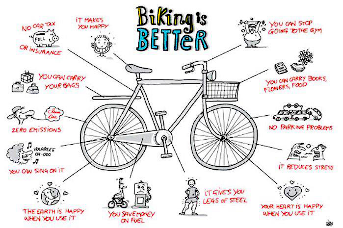 biking-is-better
