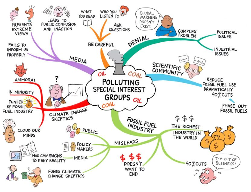 global-warming-skeptics-Small.jpg