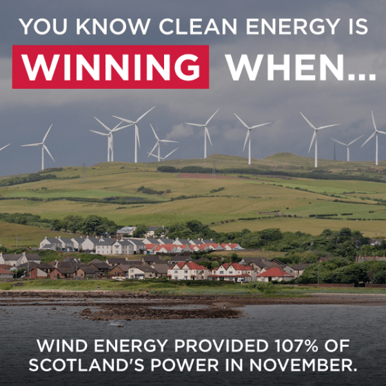 107pct-of-scotland-energy-was-wind