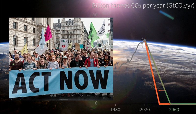 600 climate emergency declarations by local governments are the beginning of what could be a global referendum on climate action