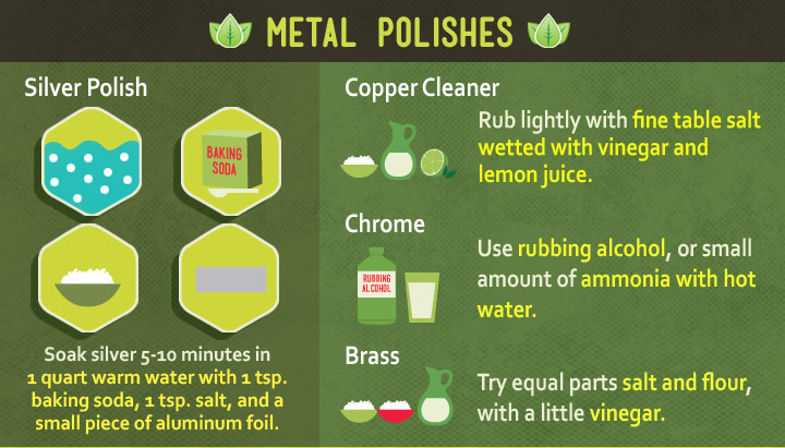 green-cleaning-metal polishes recipes ingredients