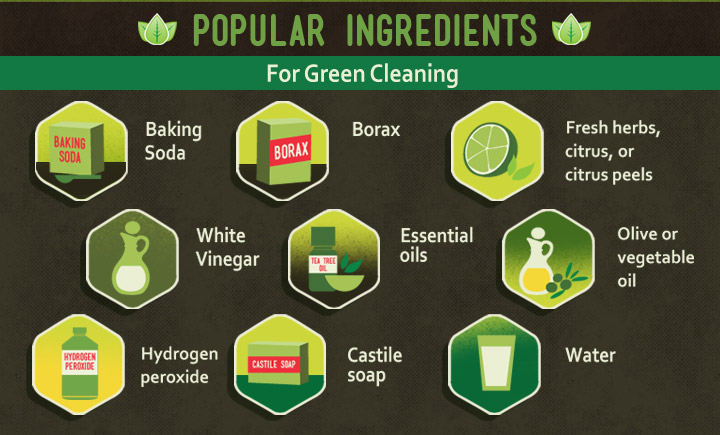 green-cleaning-popular ingredients household