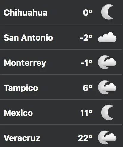 Temperaturas reportadas 9pm martes 16-1-18