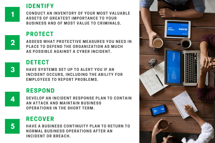 Start implementing these National Cybersecurity Alliance recommended practices during National Cybersecurity Awareness Month 2020