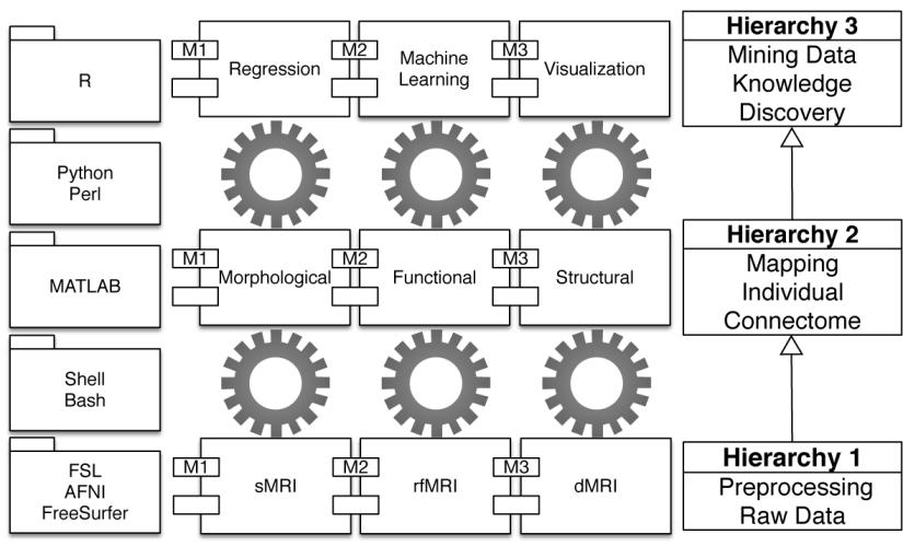 CCS-GeneralDesign