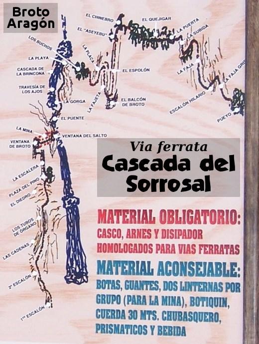 Cascada del Sorrosal, Aragon 2