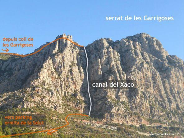 Canal del Xacó, Montserrat 2