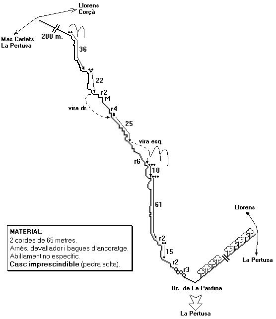 Canal de la Piula, Montrebei 2