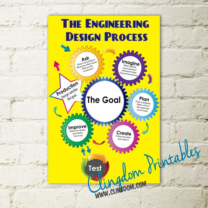 Classroom Design Process : The engineering design process clingdom