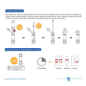 DriveThru Antigen RDT SARS-CoV-2 Procedure