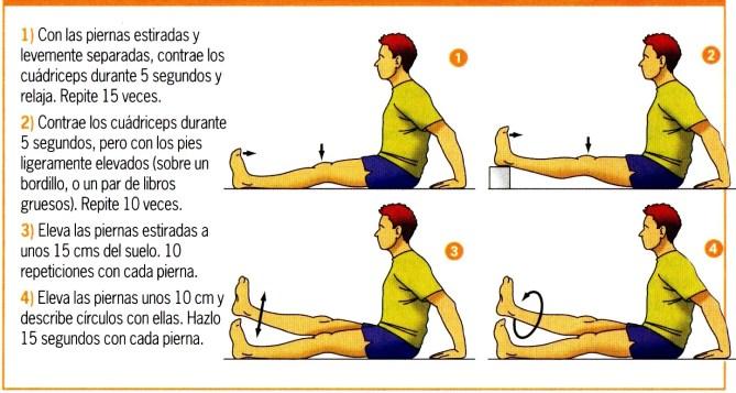 ejercicios rehabilitacion rodilla