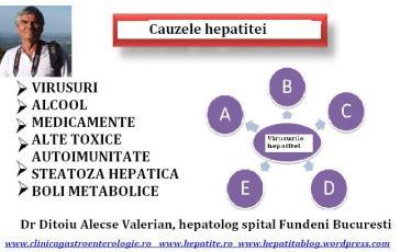 Cauzele hepatitei