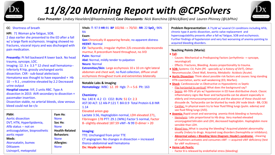 New CPSolvers Morning Report Template (1)