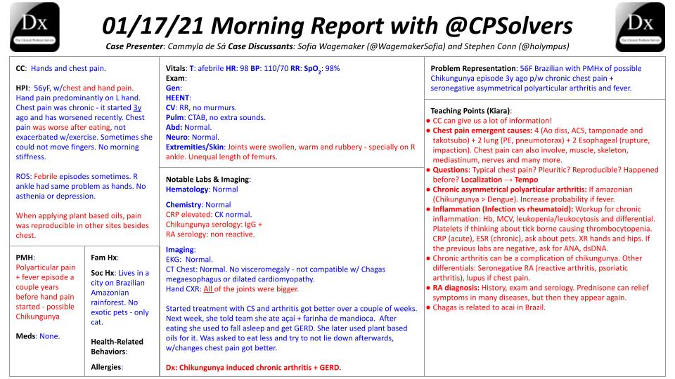 New CPSolvers Morning Report Template (2)