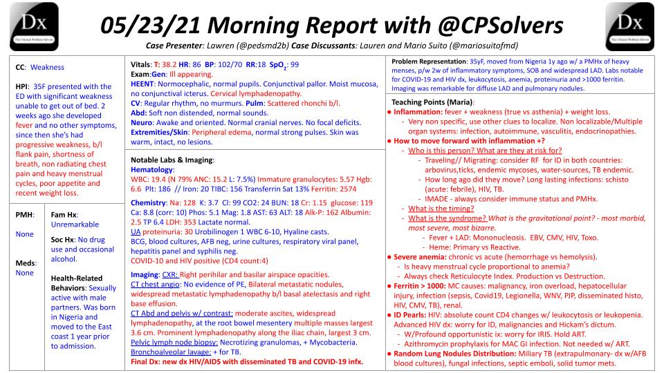New CPSolvers Morning Report Template (7) (1)