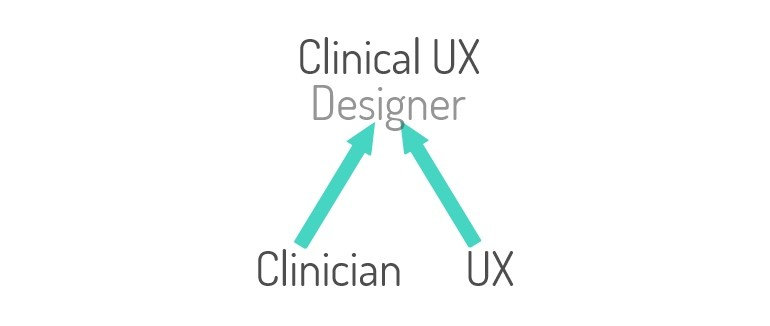 How I became a Clinical UX Designer