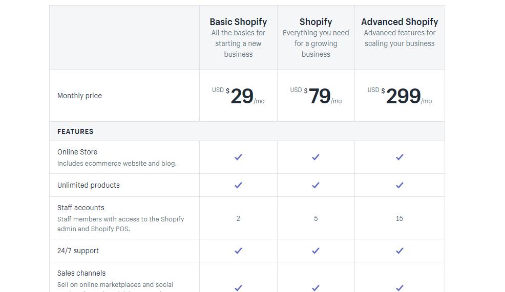 shopify subscription plans