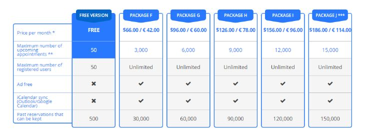 SuperSaaS subscription plan from F to J package