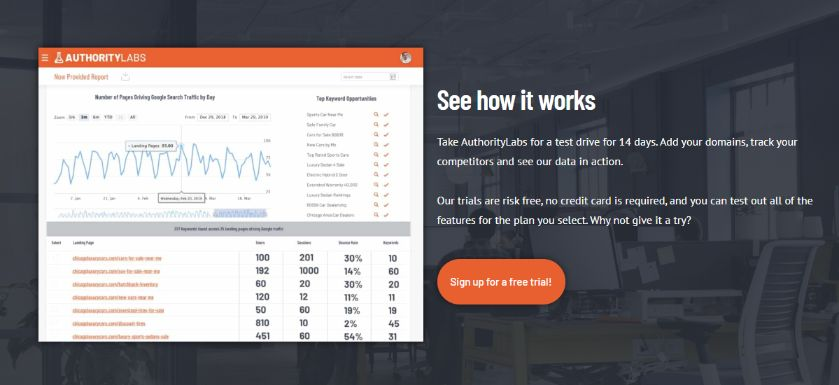 A Research Center of SEO to track performance of Website