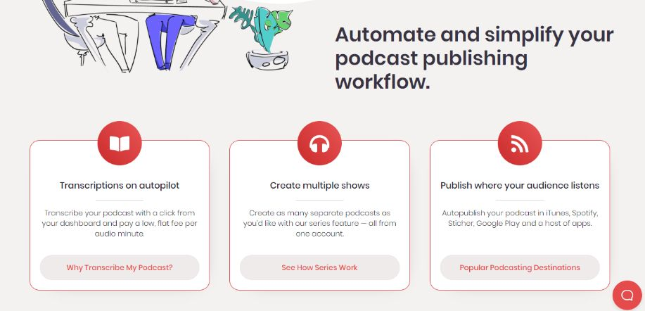 Automate Podcast publishing makes it easy for you