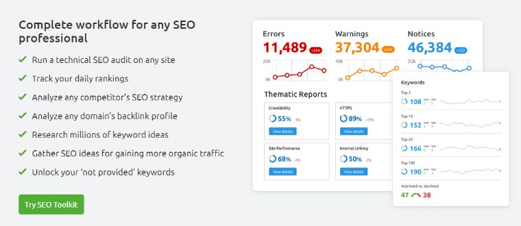 Virtual Assistance for SEO Professionals.