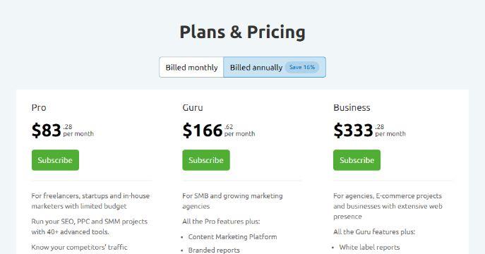 SEMrush pricing model