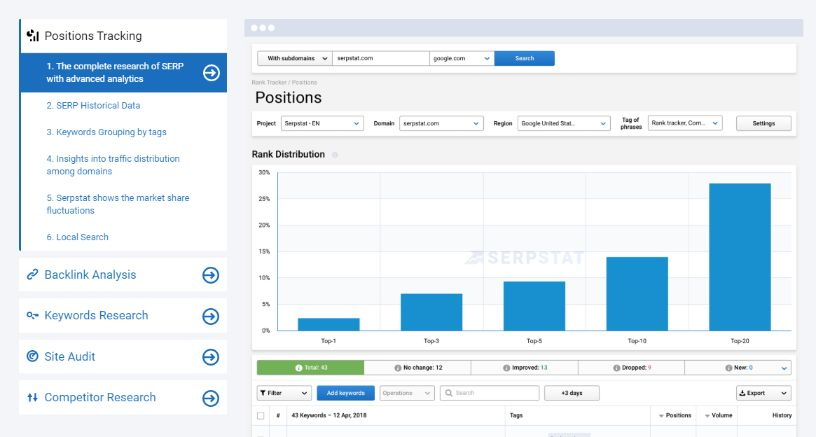 Powerful SEO suite for your website