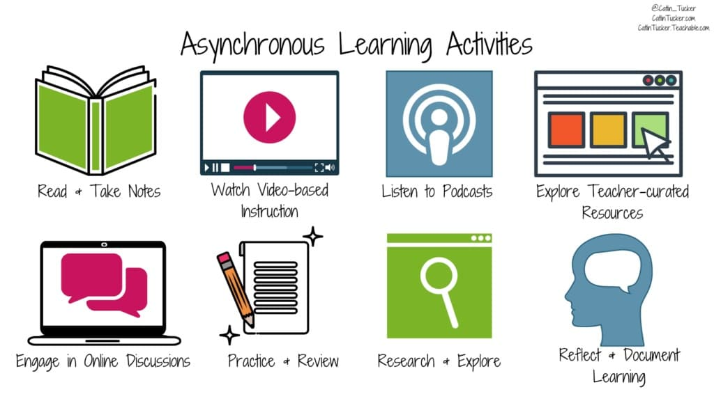 Asynchronous learning method