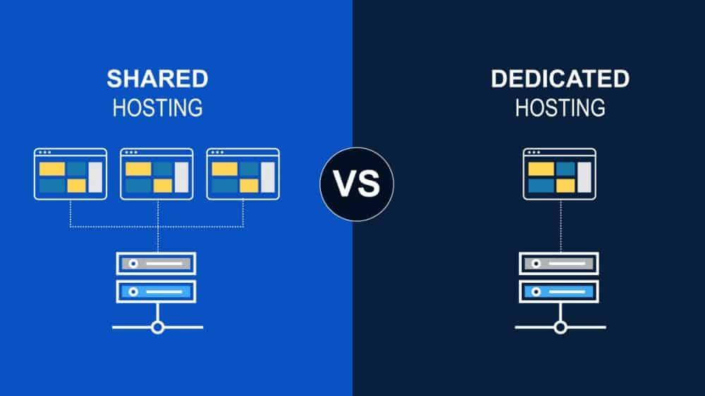 shared hosting is best when you need minimal resource & have some budget issues