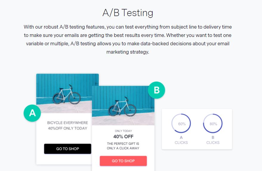 A/B testing is a perfect way to find out the best email marketing strategy
