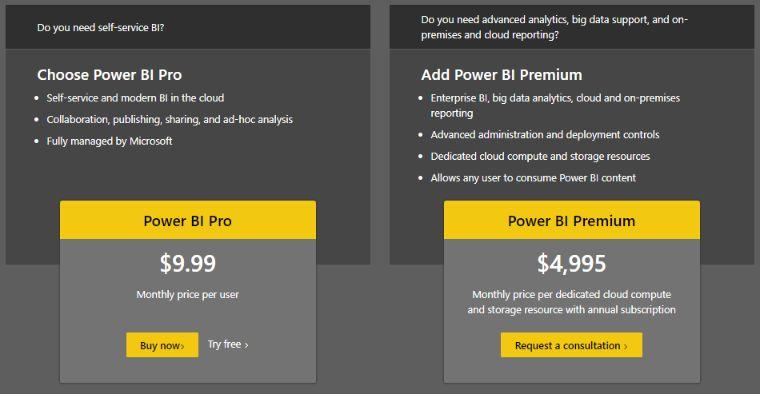 Microsoft Power BI offers you Pro & Premium option to choose.
