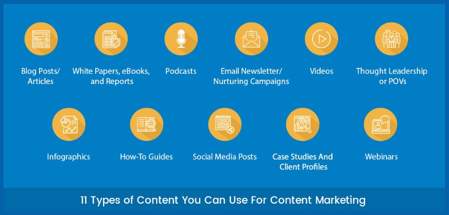 Want to know how much should I charge for social media content creation? There several types of content you can use to market your brand.