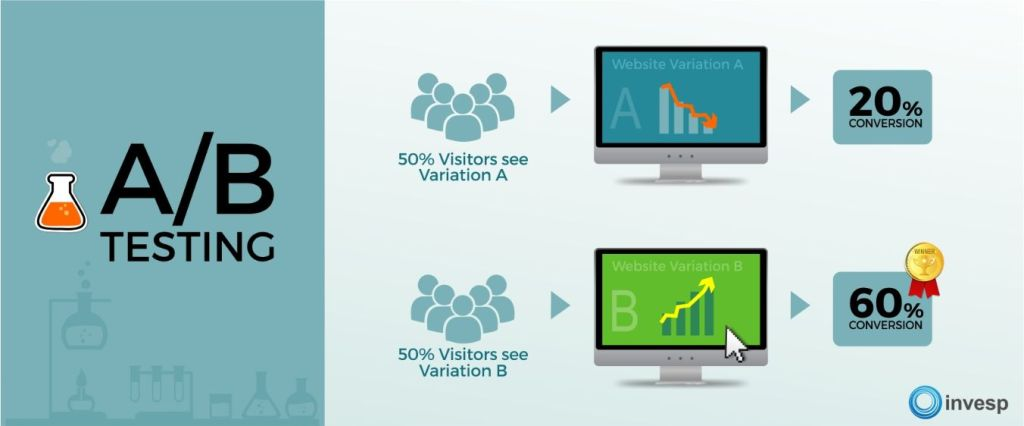 To find out best performing content try A/B testing feature.