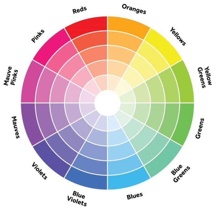 ClioMakeUp-trucco-occhi-azzurri-estate-14-ruota-colori