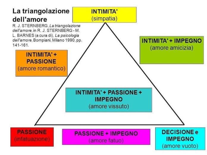 cliomakeup-tipo-amore-teamclio-triangolo-1