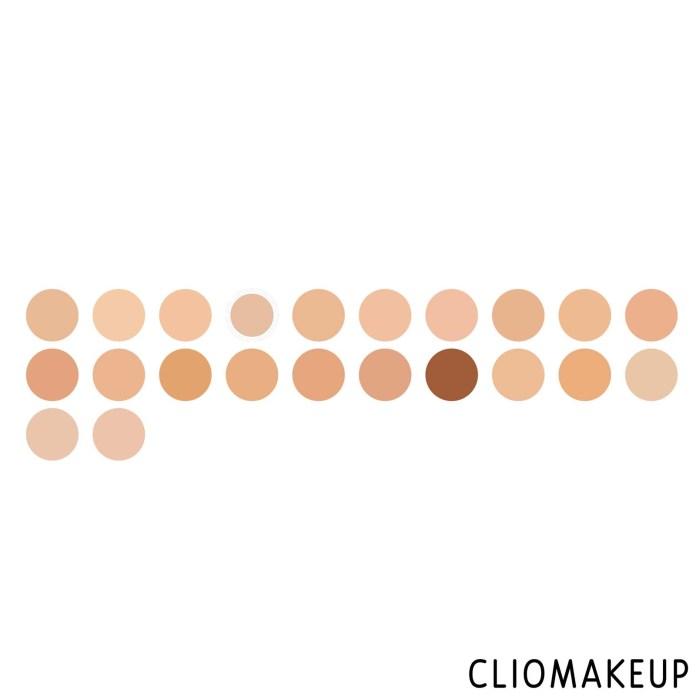 cliomakeup-recensione-fondotinta-kiko-active-foundation -3