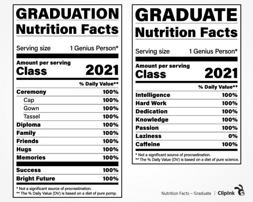 nutrition facts graduation