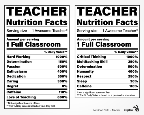 nutrition facts teacher