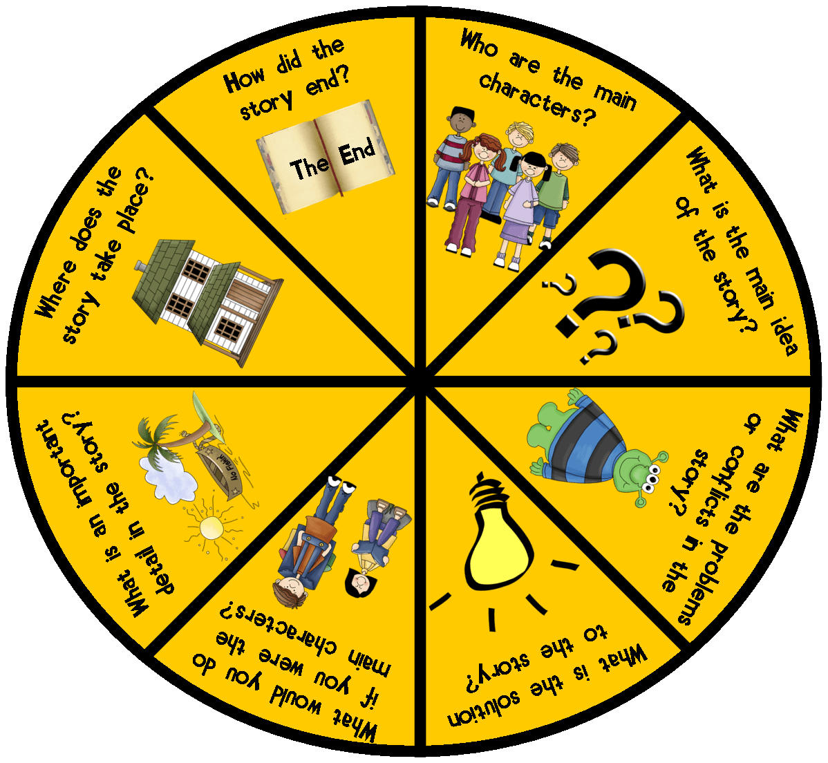 Free Reading Assessment Cliparts Download Free Clip Art