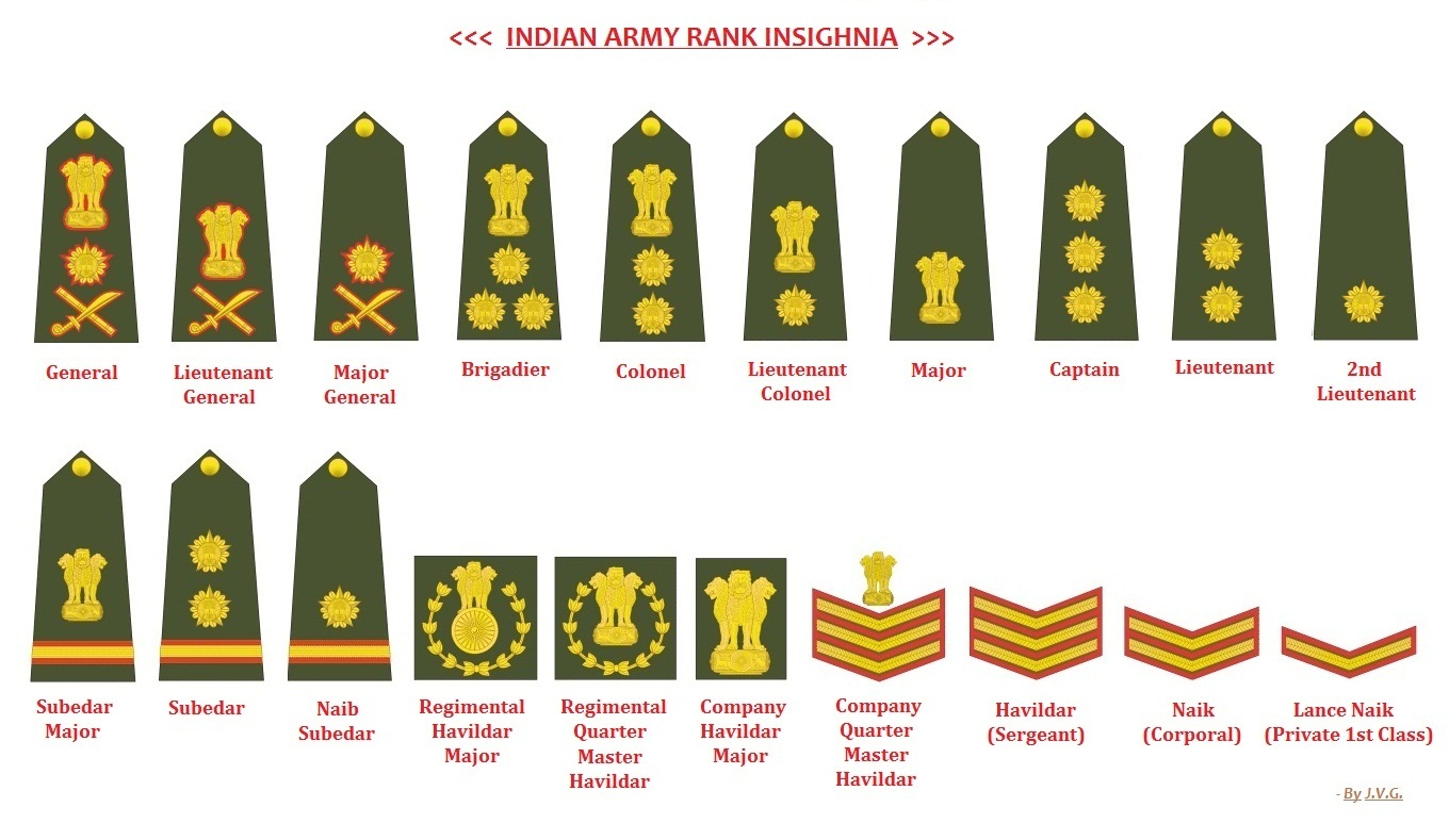 Free Indian Army Logo Download Free Clip Art Free Clip Art On Clipart Library