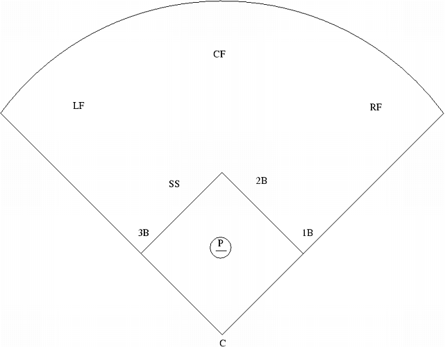 Printable Images Of Baseball Fields Imaganationface